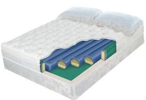 Strata 174 Cc5500 Softside Waterbed Mattress