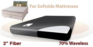 Ruby 1K Ruby 70% Waveless Softside Waterbed Replacement Bladder