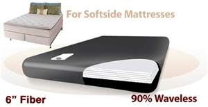 Legacy US-Made Ruby 3K 90% Waveless Softside Waterbed Replacement Bladder