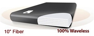 Legacy US-Made Ruby 5K 100% Waveless Waterbed Mattress