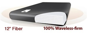 Legacy US-Made Ruby 100% Waveless Firm Waterbed Mattress