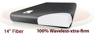 Legacy US-Made Ruby 7K 100% Waveless Extra Firm Waterbed Mattress w/ Lumbar