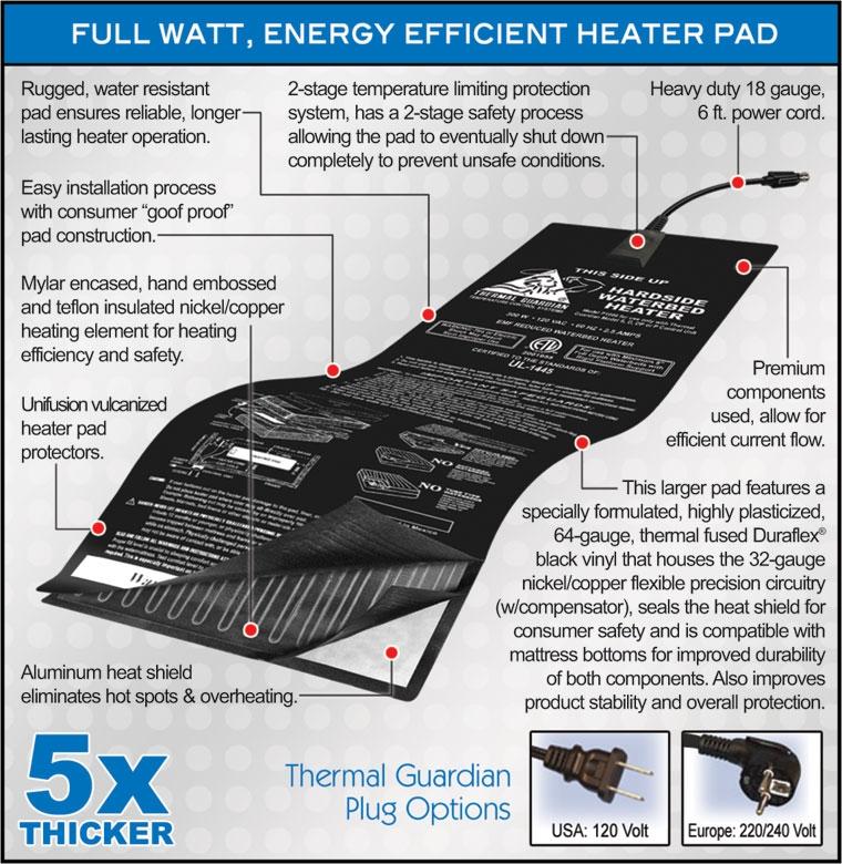Quantum Solid State Waterbed Heater Full Watt