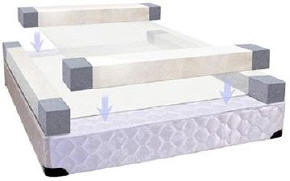 Ruby Free Flow Softside Waterbed Replacement Bladder